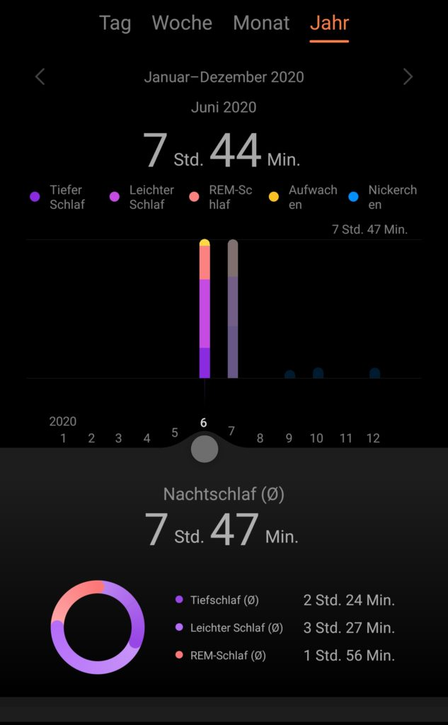 Auswertung Schlaftracking